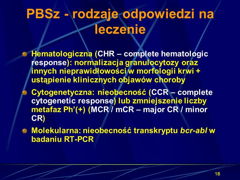 PBSz - rodzaje odpowiedzi na leczenie