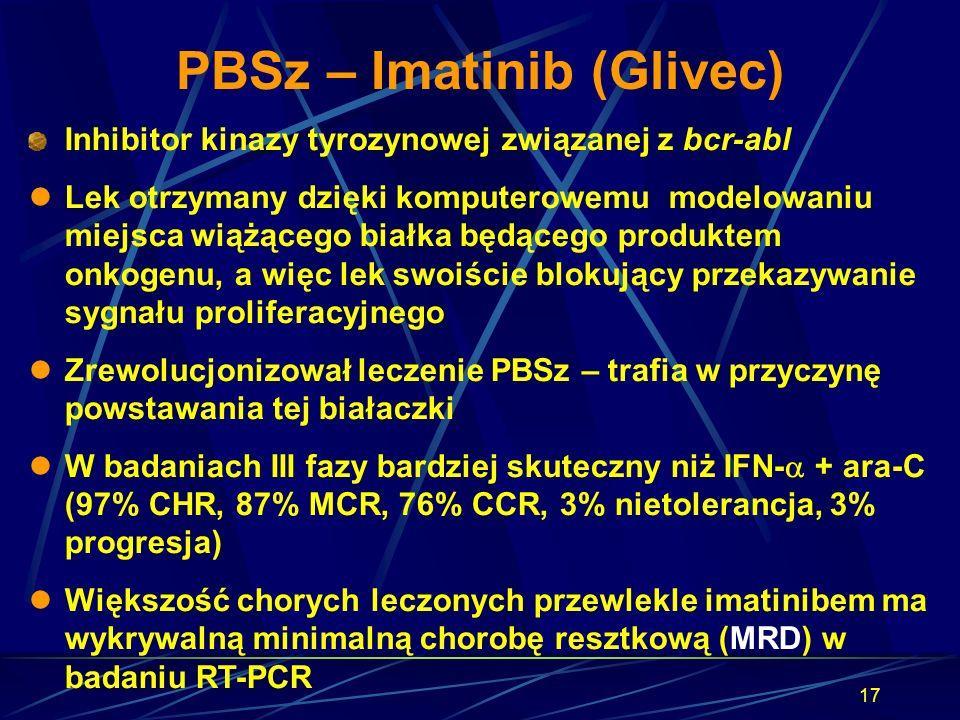 PBSz – Imatinib (Glivec)