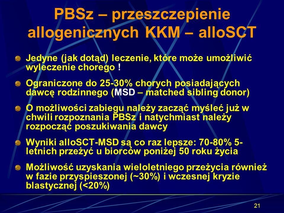 PBSz – przeszczepienie allogenicznych KKM – alloSCT