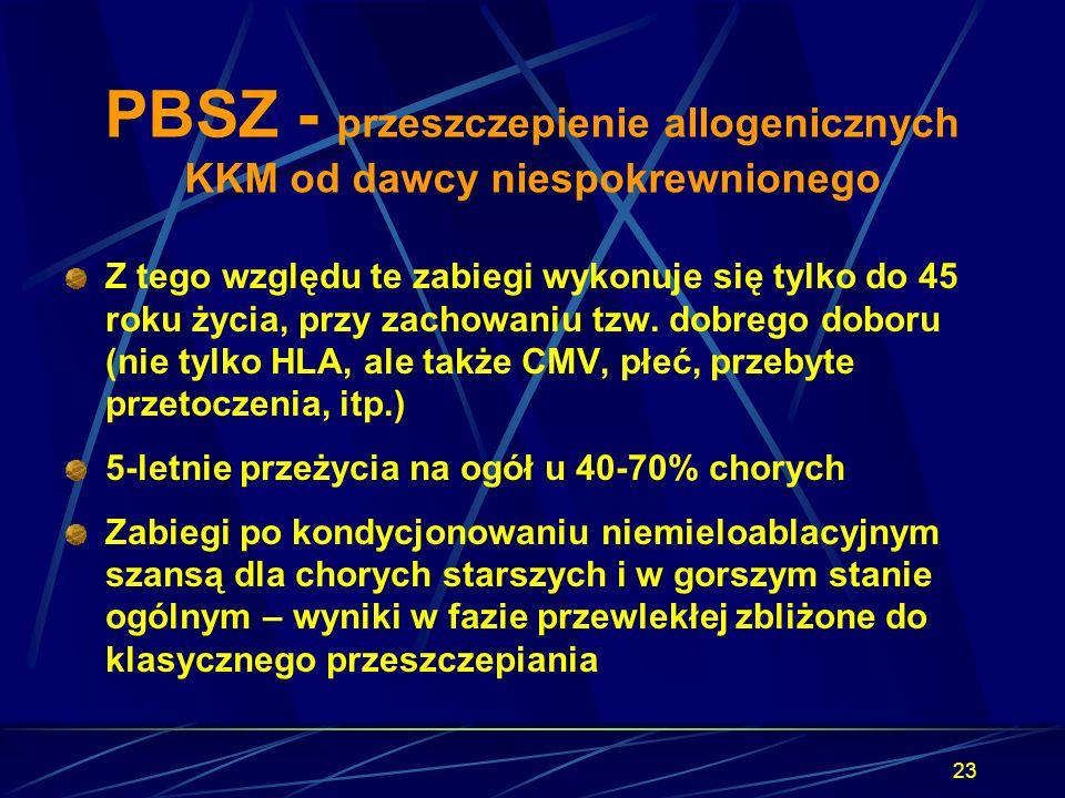PBSZ - przeszczepienie allogenicznych KKM od dawcy niespokrewnionego