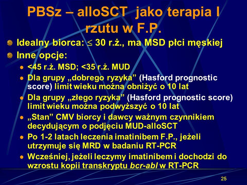 PBSz – alloSCT jako terapia I rzutu w F.P.