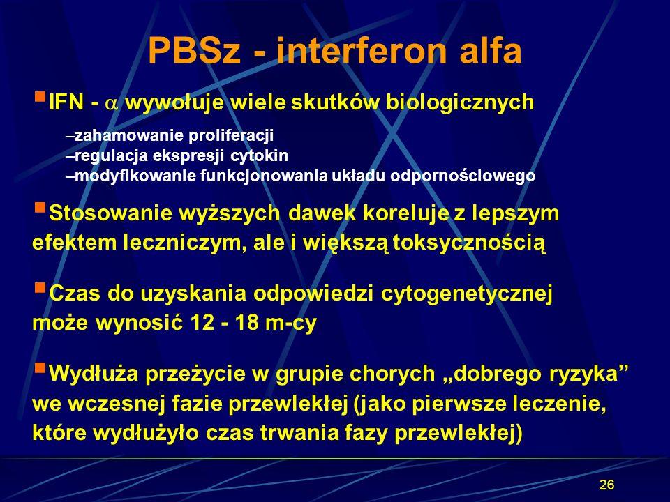 PBSz - interferon alfa IFN -  wywołuje wiele skutków biologicznych