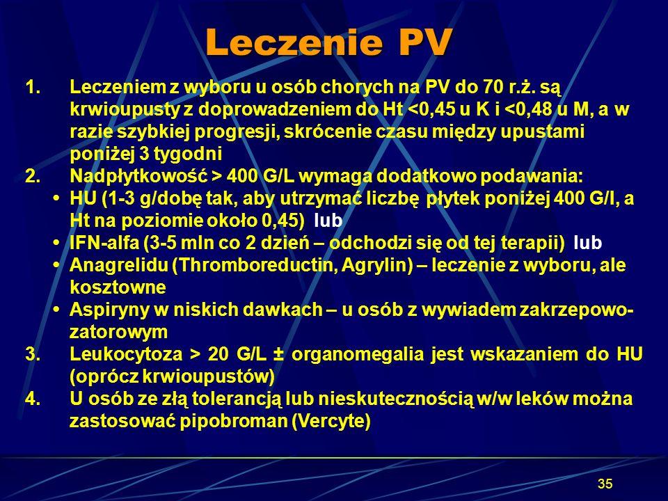 Leczenie PV