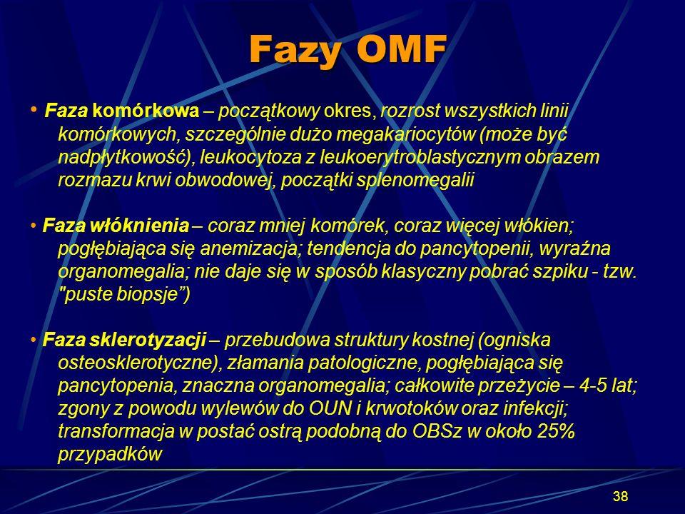 Fazy OMF