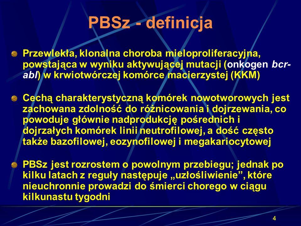 PBSz - definicja