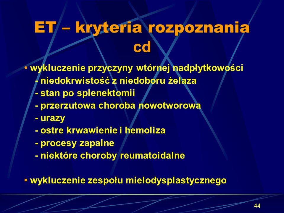 ET – kryteria rozpoznania cd