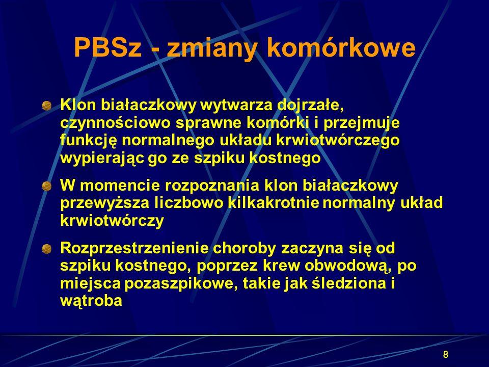 PBSz - zmiany komórkowe
