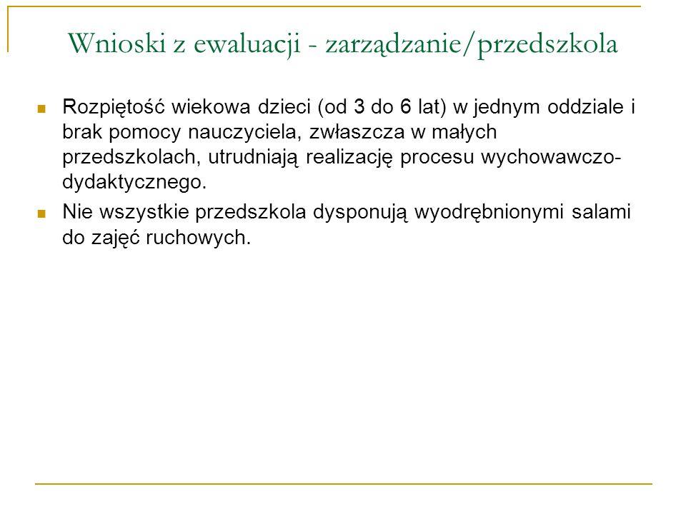 Wnioski z ewaluacji - zarządzanie/przedszkola