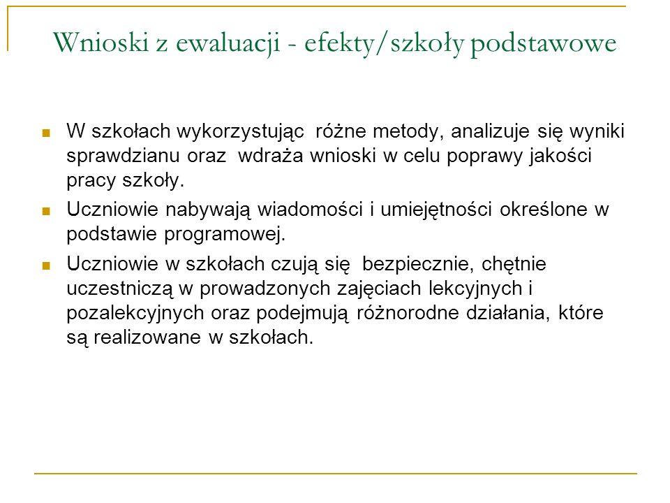 Wnioski z ewaluacji - efekty/szkoły podstawowe