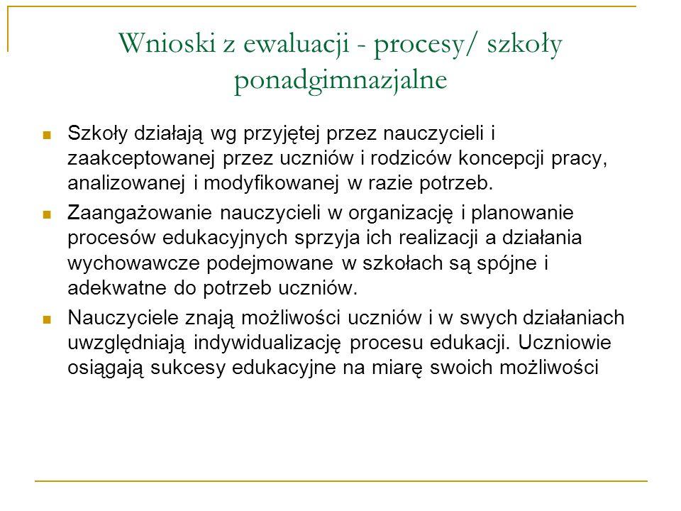 Wnioski z ewaluacji - procesy/ szkoły ponadgimnazjalne