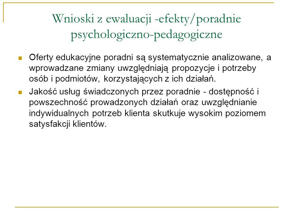Wnioski z ewaluacji -efekty/poradnie psychologiczno-pedagogiczne
