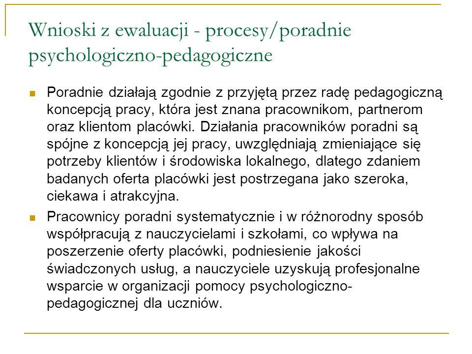 Wnioski z ewaluacji - procesy/poradnie psychologiczno-pedagogiczne