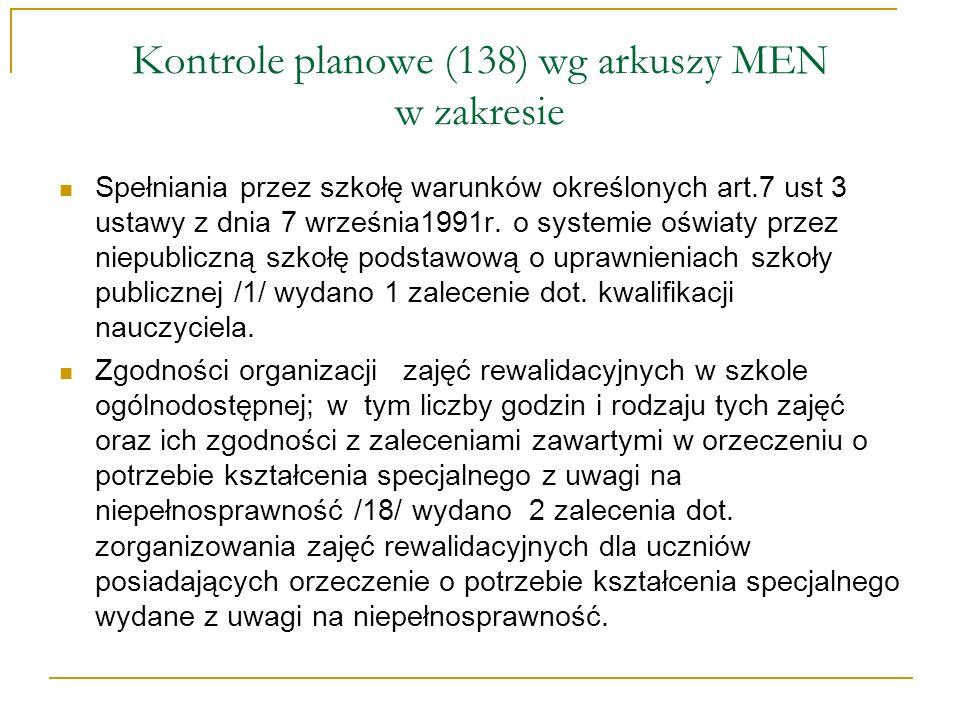 Kontrole planowe (138) wg arkuszy MEN w zakresie