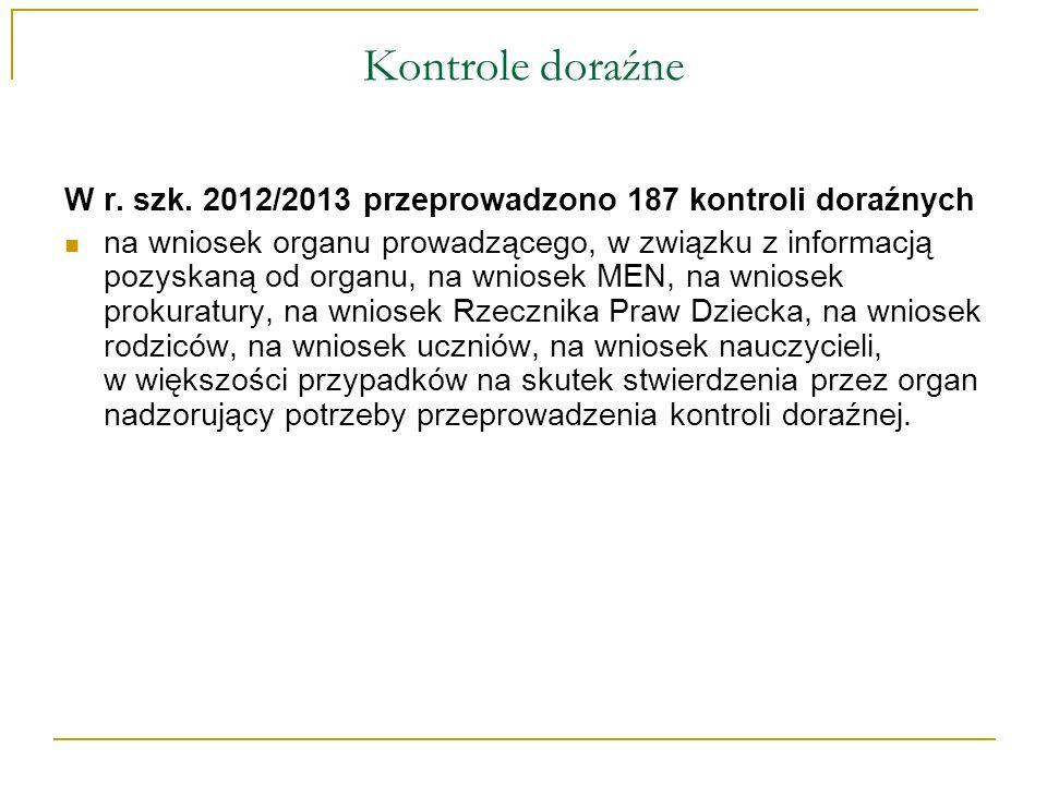Kontrole doraźne W r. szk. 2012/2013 przeprowadzono 187 kontroli doraźnych.