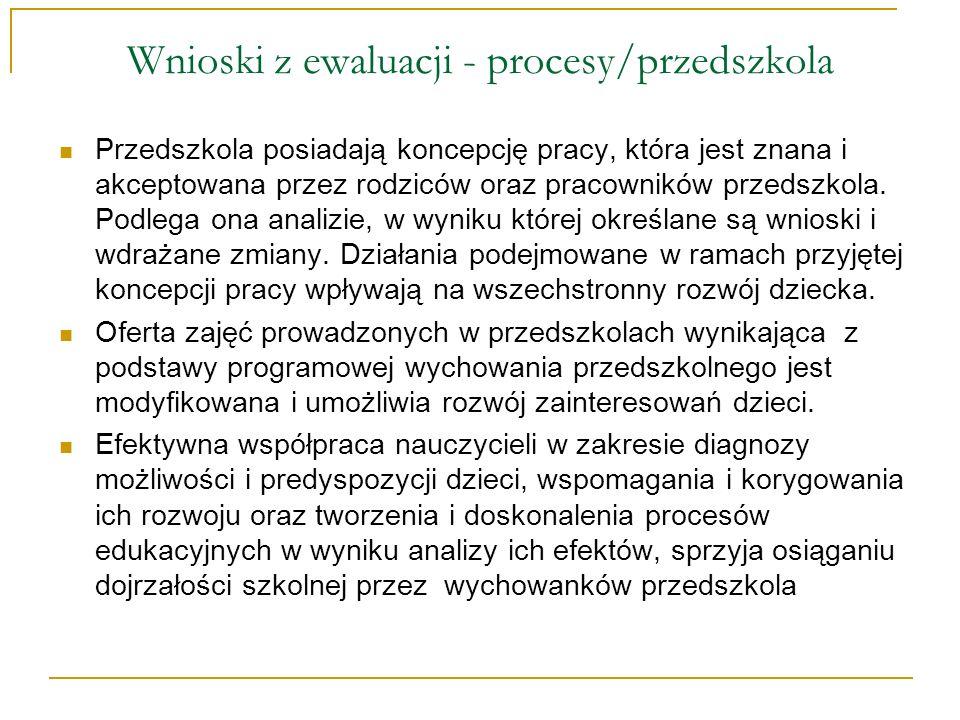 Wnioski z ewaluacji - procesy/przedszkola