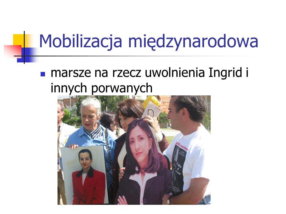 Mobilizacja międzynarodowa
