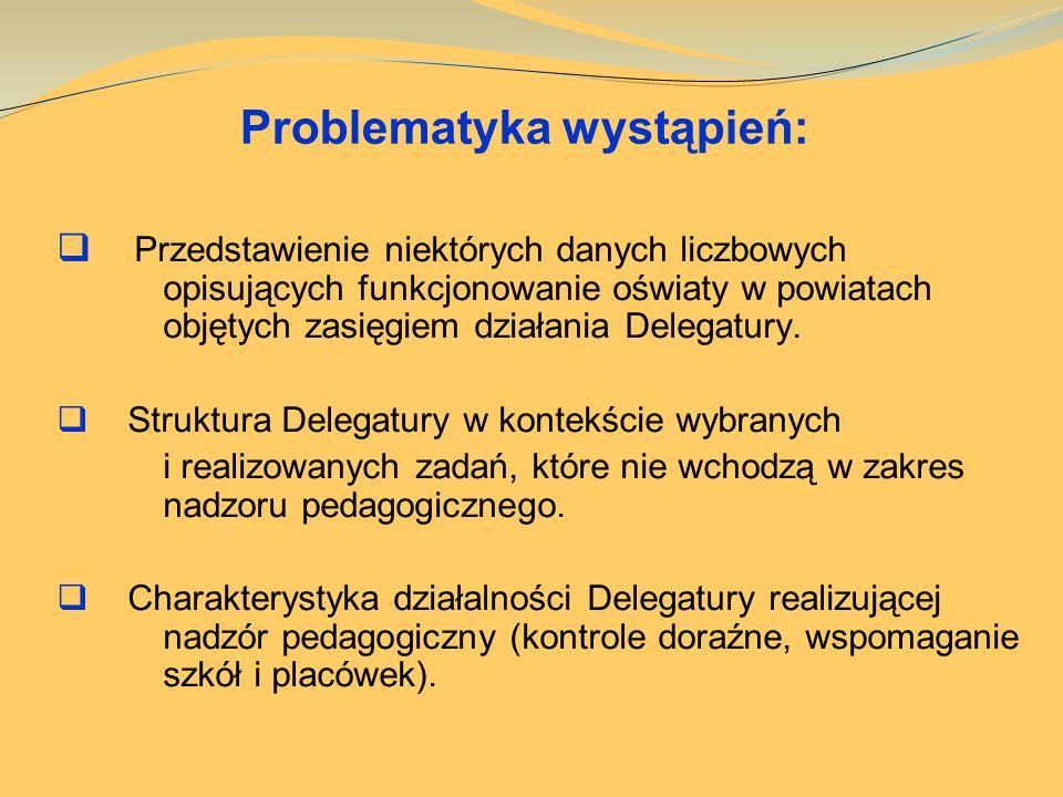 Problematyka wystąpień: