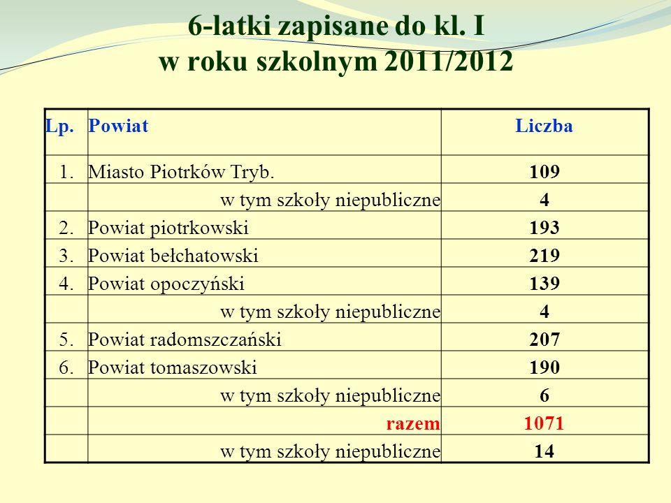 6-latki zapisane do kl. I w roku szkolnym 2011/2012