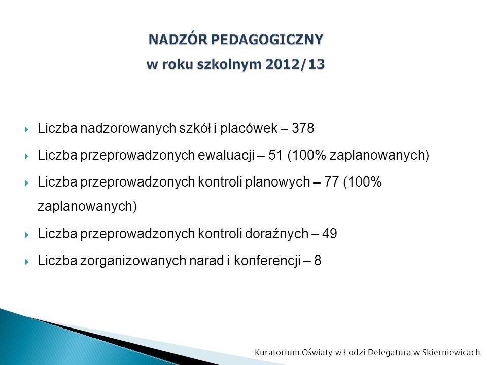 NADZÓR PEDAGOGICZNY w roku szkolnym 2012/13