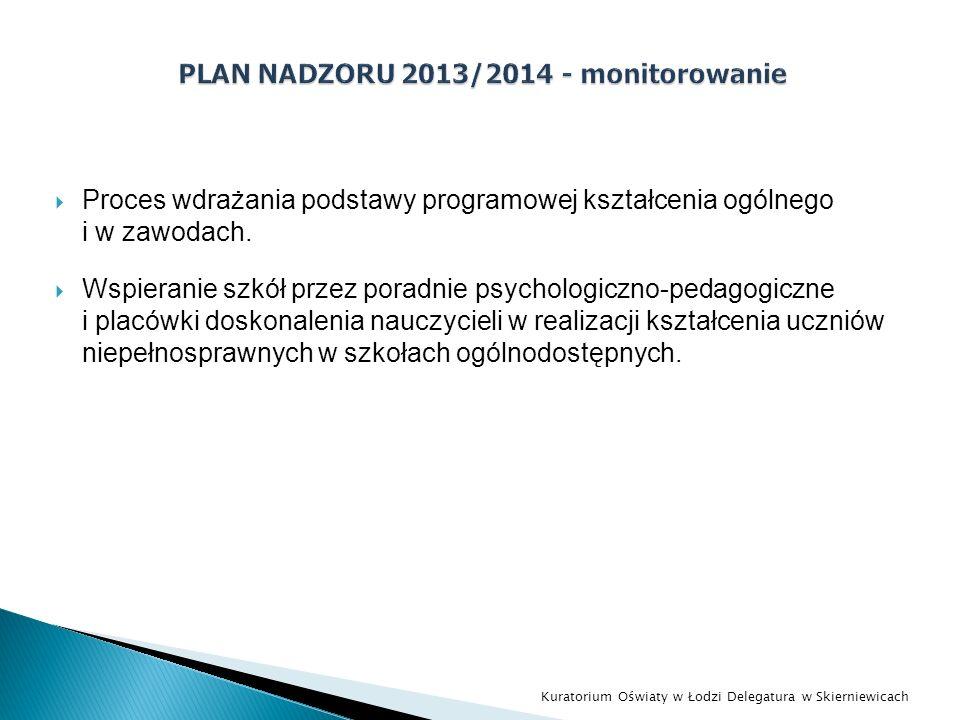 PLAN NADZORU 2013/2014 - monitorowanie