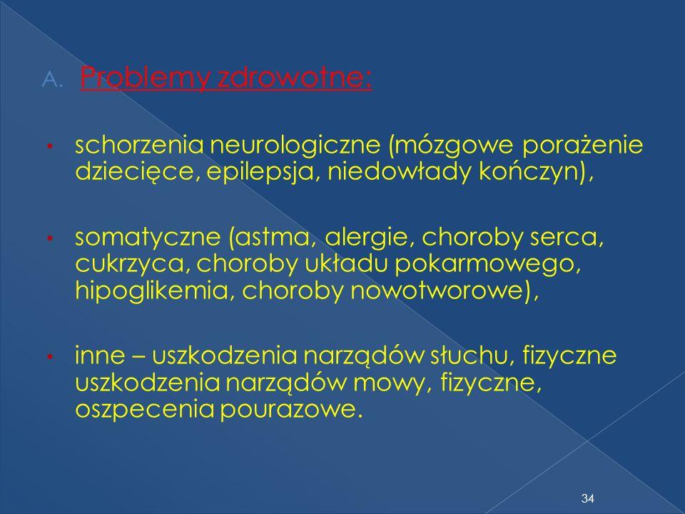 Problemy zdrowotne: schorzenia neurologiczne (mózgowe porażenie dziecięce, epilepsja, niedowłady kończyn),