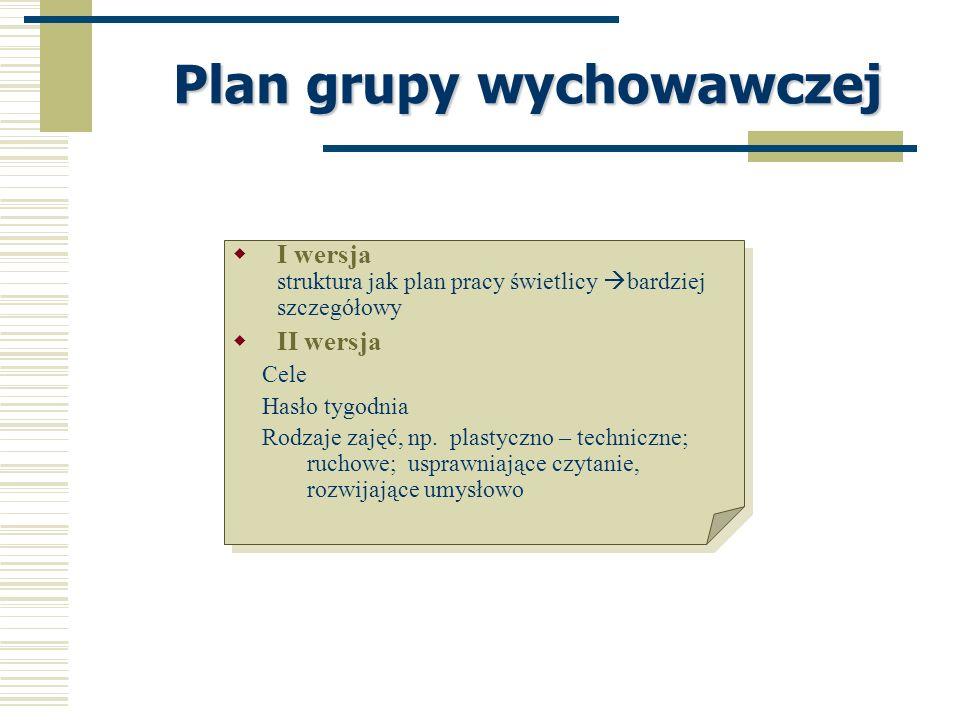 Plan grupy wychowawczej