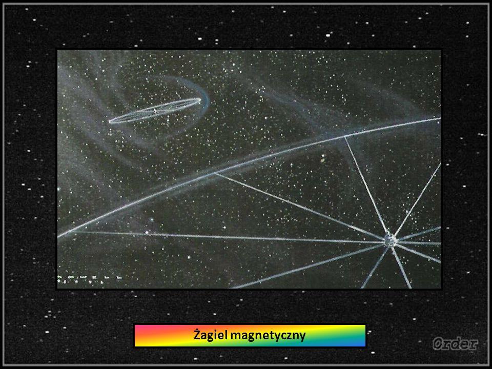 Żagiel magnetyczny