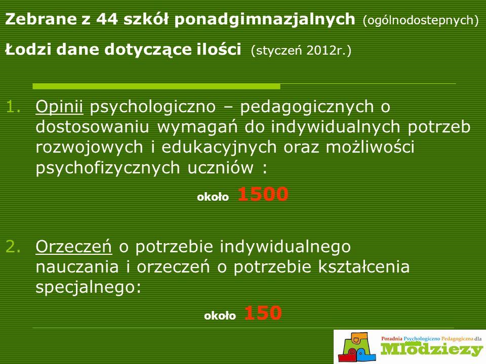 Zebrane z 44 szkół ponadgimnazjalnych (ogólnodostepnych) Łodzi dane dotyczące ilości (styczeń 2012r.)