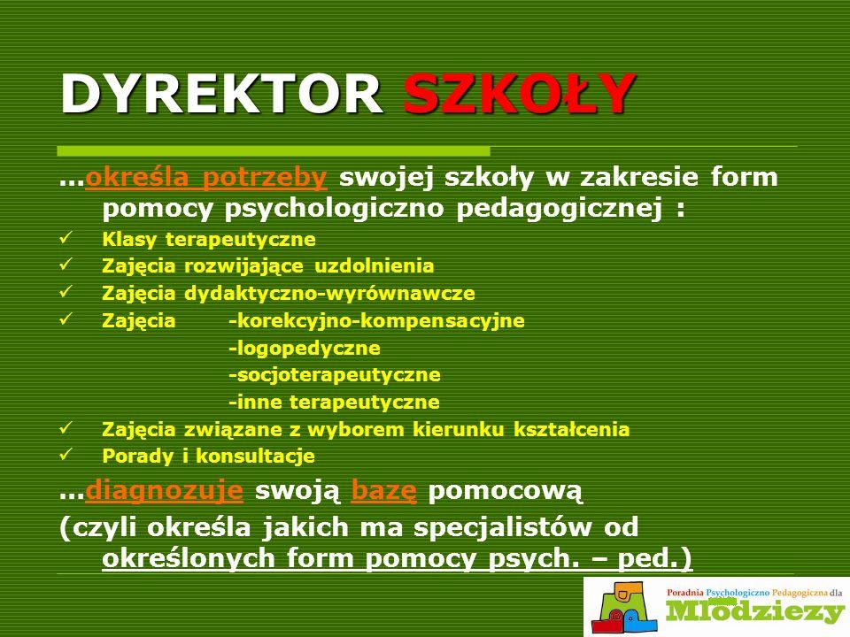 DYREKTOR SZKOŁY …określa potrzeby swojej szkoły w zakresie form pomocy psychologiczno pedagogicznej :