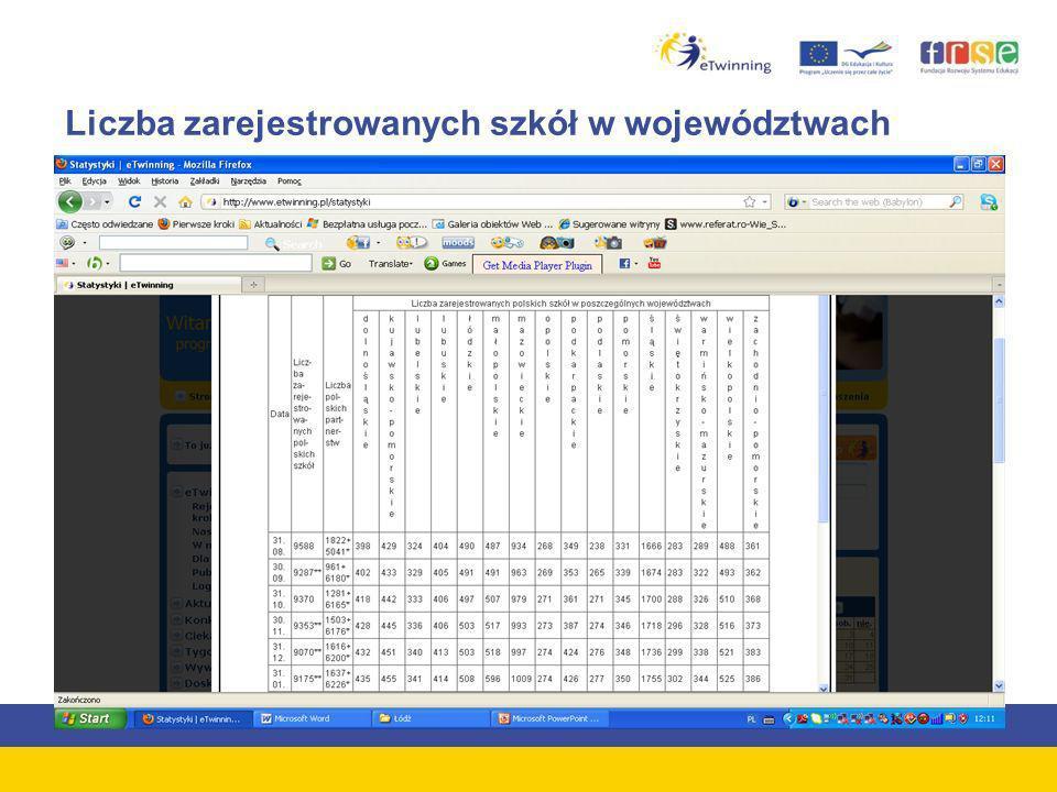Liczba zarejestrowanych szkół w województwach