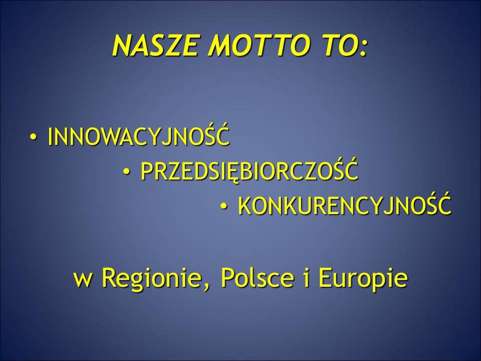 w Regionie, Polsce i Europie