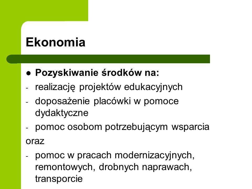 Ekonomia Pozyskiwanie środków na: realizację projektów edukacyjnych