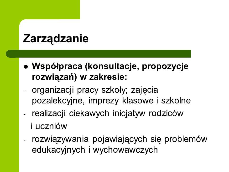 Zarządzanie Współpraca (konsultacje, propozycje rozwiązań) w zakresie: