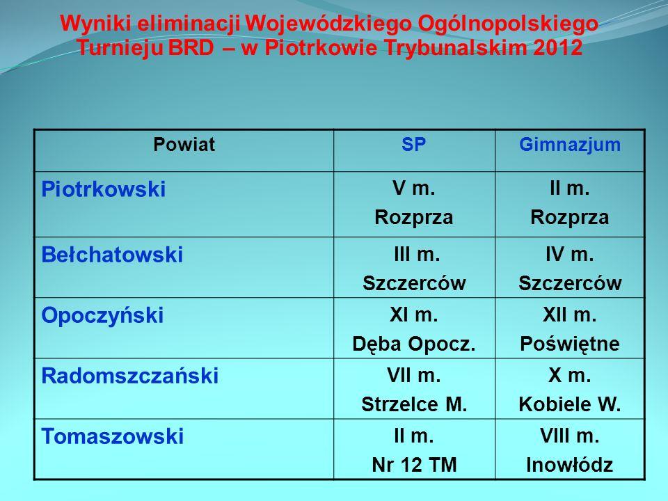 Wyniki eliminacji Wojewódzkiego Ogólnopolskiego Turnieju BRD – w Piotrkowie Trybunalskim 2012