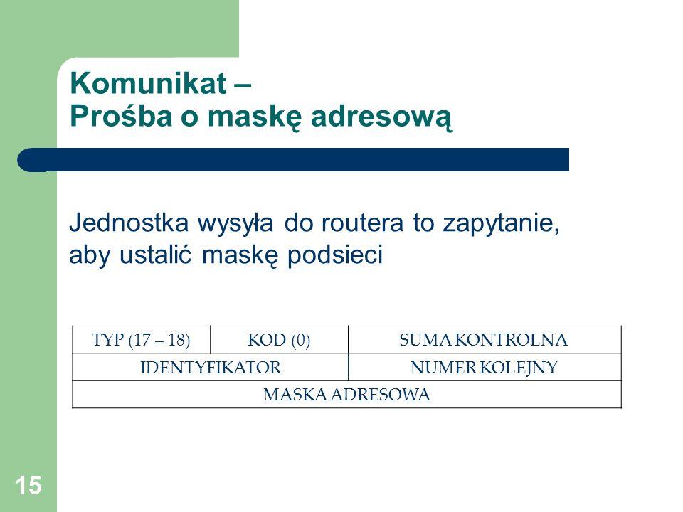 Komunikat – Prośba o maskę adresową