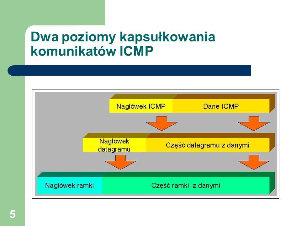 Dwa poziomy kapsułkowania komunikatów ICMP