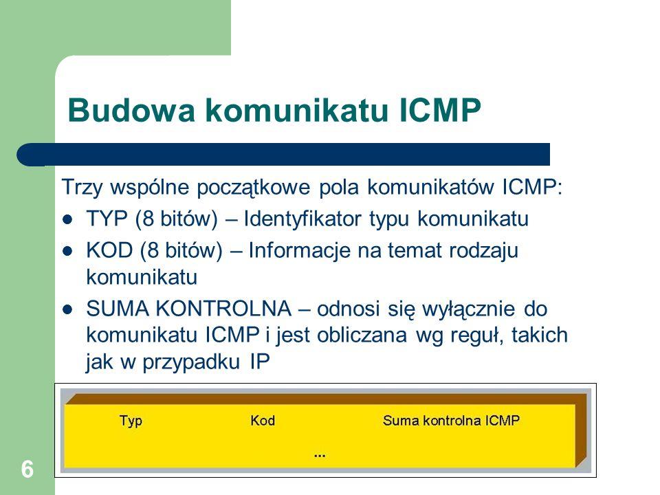 Budowa komunikatu ICMP