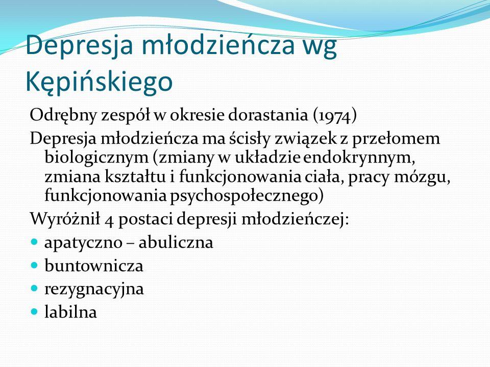 Depresja młodzieńcza wg Kępińskiego