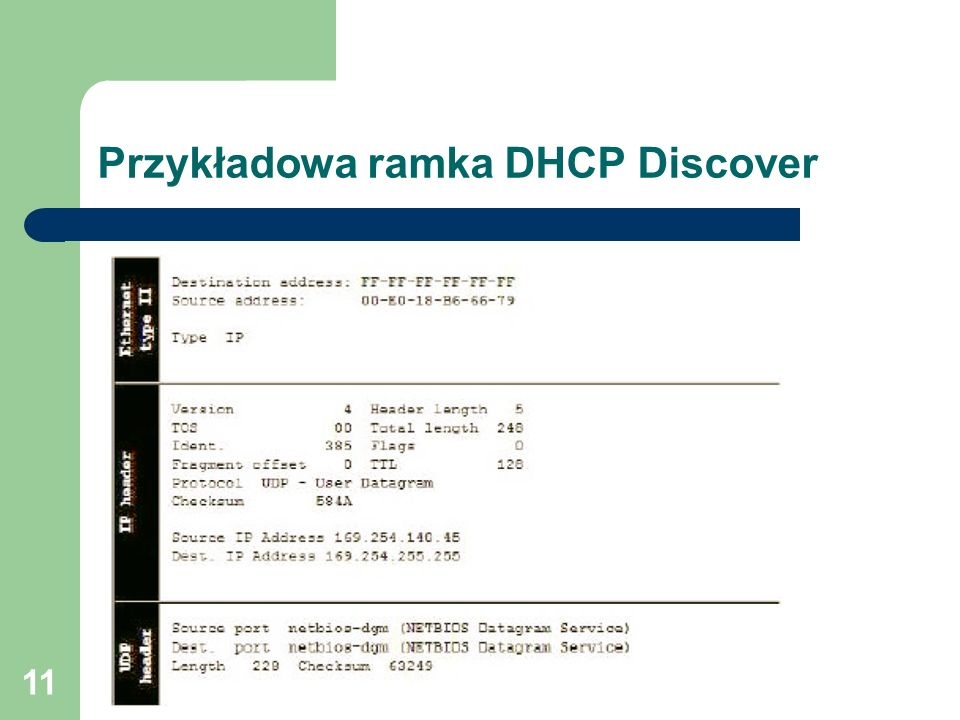 Przykładowa ramka DHCP Discover