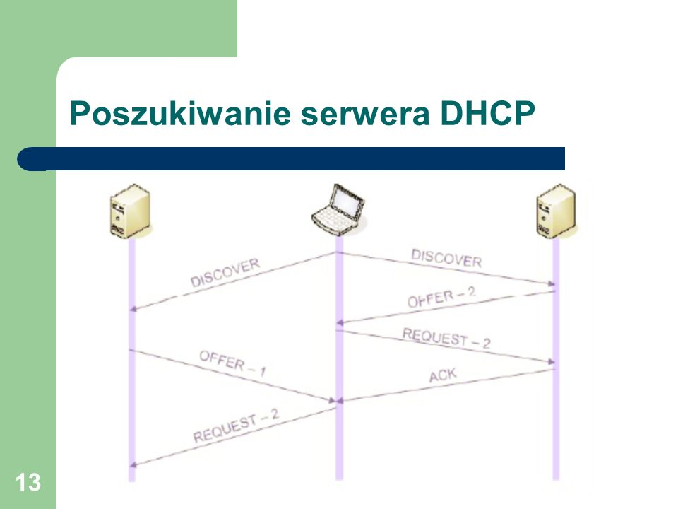 Poszukiwanie serwera DHCP