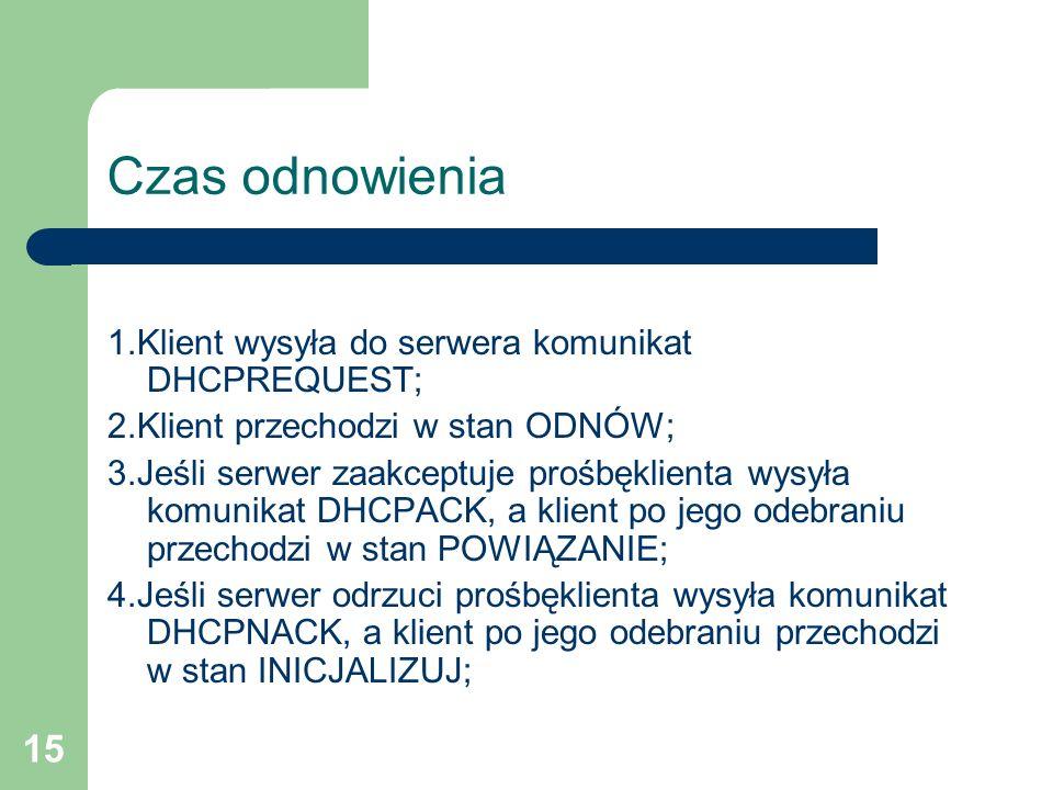 Czas odnowienia 1.Klient wysyła do serwera komunikat DHCPREQUEST;