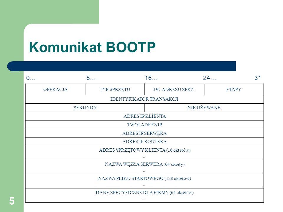 Komunikat BOOTP 0… 8… 16… 24… 31 OPERACJA TYP SPRZĘTU DŁ. ADRESU SPRZ.