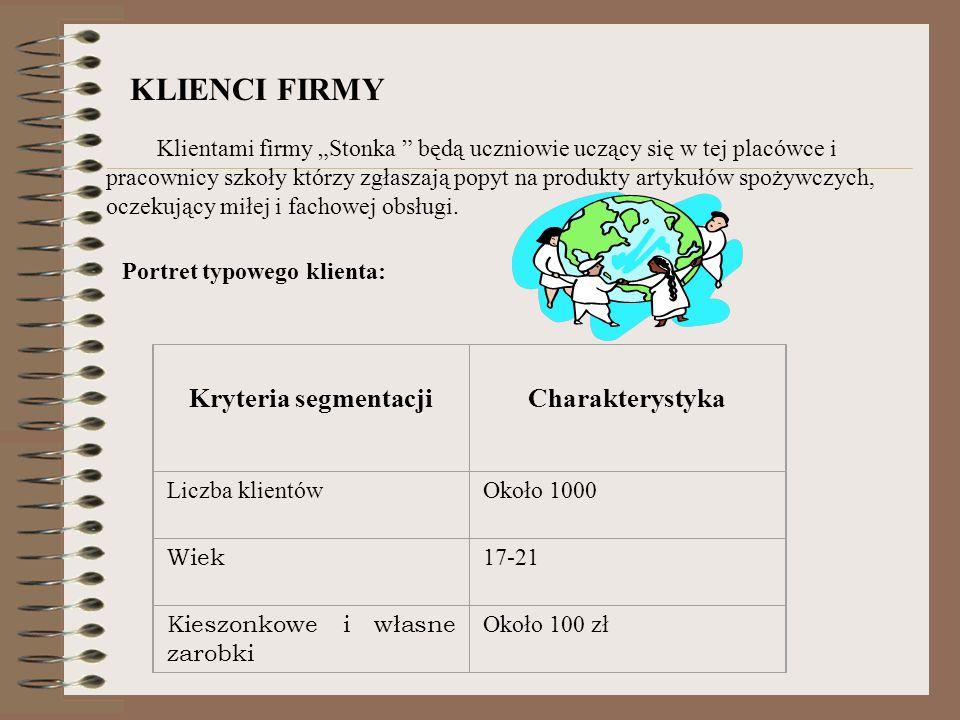 KLIENCI FIRMY Kryteria segmentacji Charakterystyka