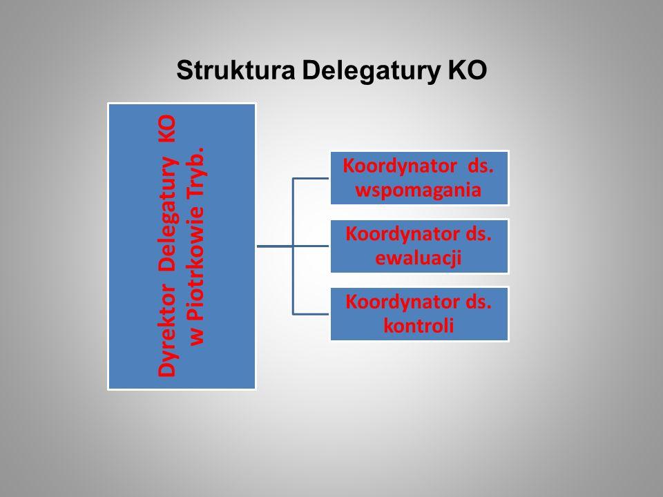 Struktura Delegatury KO