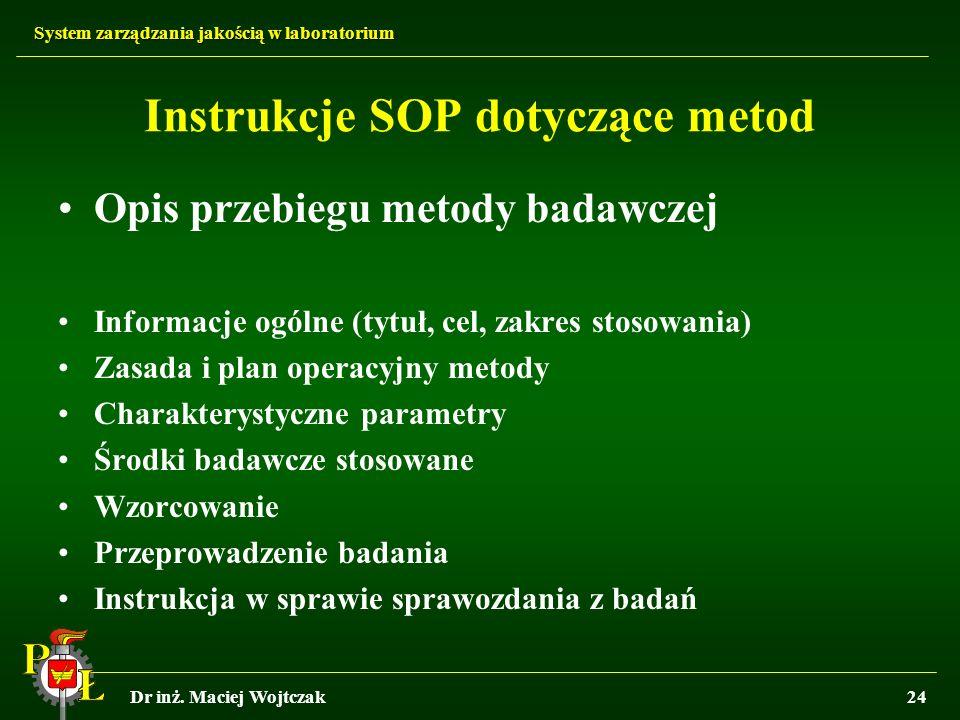 Instrukcje SOP dotyczące metod