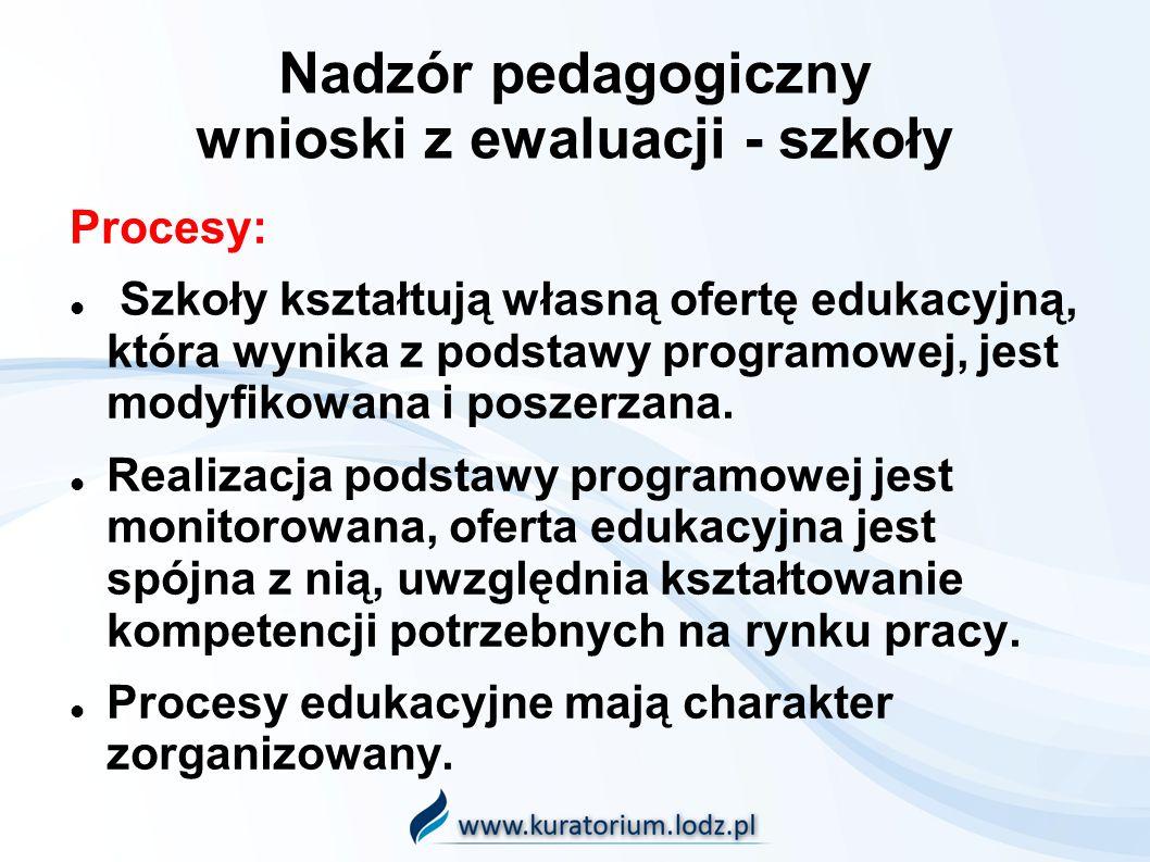 Nadzór pedagogiczny wnioski z ewaluacji - szkoły