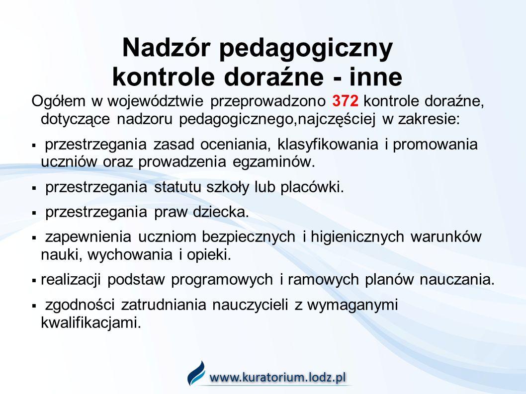 Nadzór pedagogiczny kontrole doraźne - inne