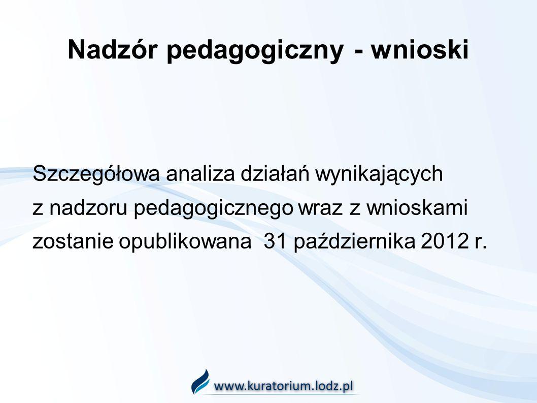 Nadzór pedagogiczny - wnioski