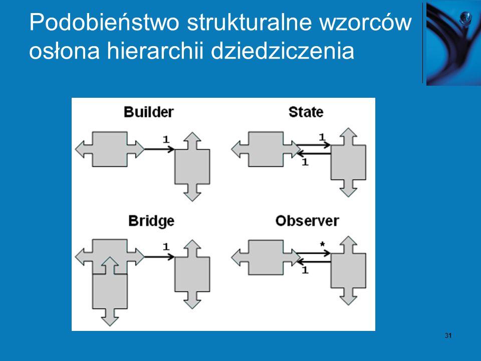 Projektowanie obiektowe