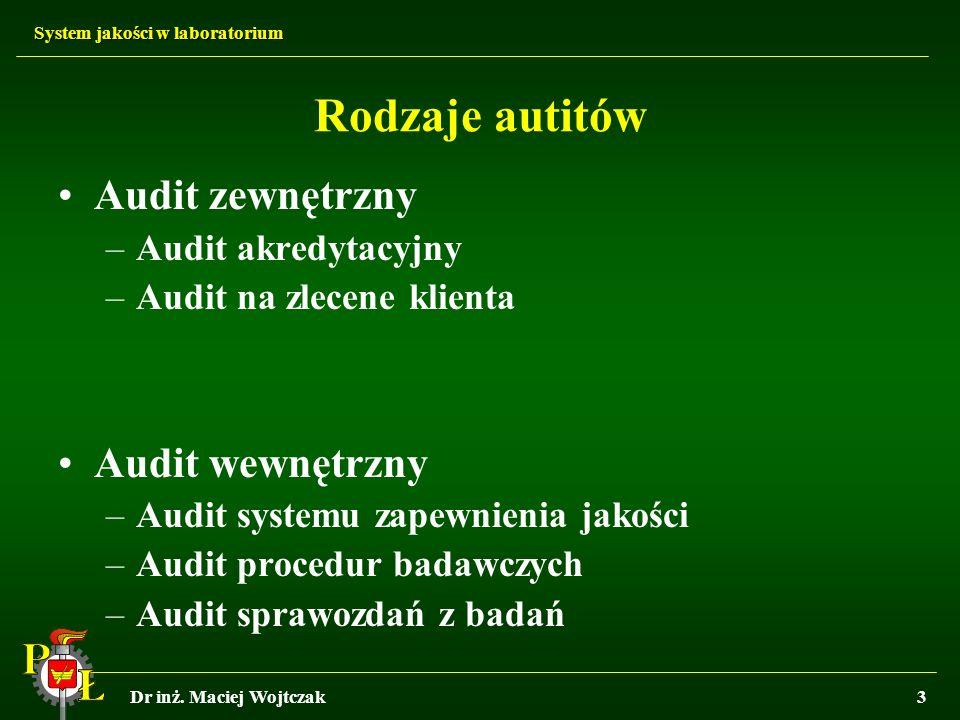 Rodzaje autitów Audit zewnętrzny Audit wewnętrzny Audit akredytacyjny